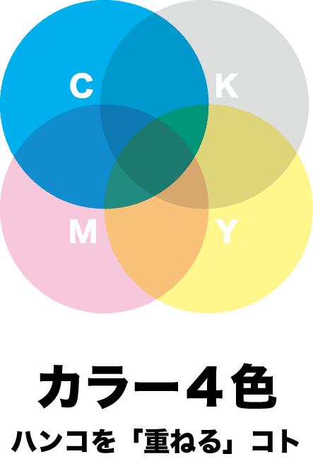 4色カラーと特色の違い