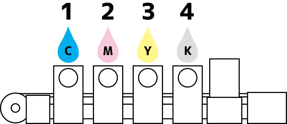シール印刷 カラー4色と特色の違い