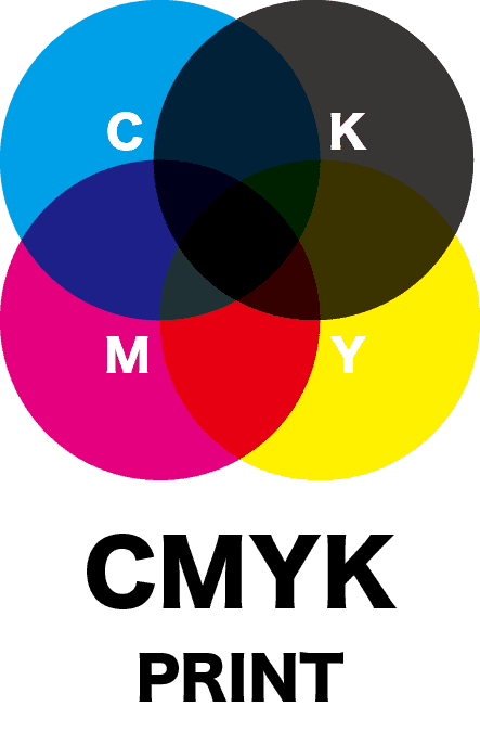 This-is-CMYK