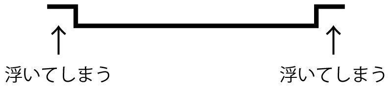 エンボスシール データ作り方